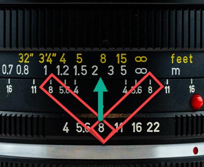 Hyperfocal_21mm_Y