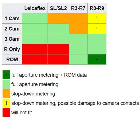LEICA_ROM3CAM